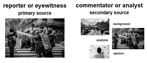 news and opinion examples